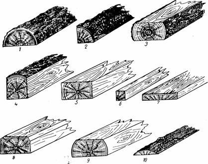 Виды пилопродукции   классификация и применение материалов, изготавливаемых на пилораме по способу распиловки
