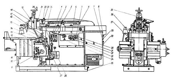 Поперечно-строгальный станок 7Б35: устройство и применение