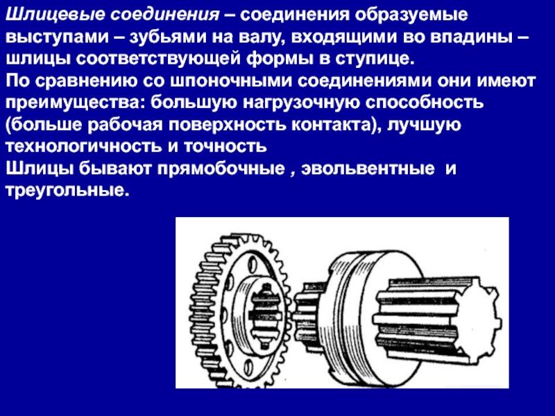 Методы изготовления шлицевых валиков | технологии обработки металлов