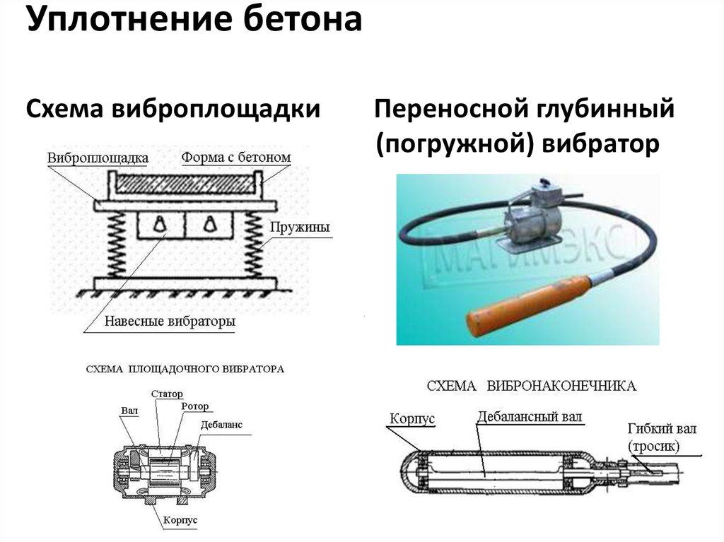 Как правильно выбрать ручной глубинный вибратор для бетона - вибропромснаб