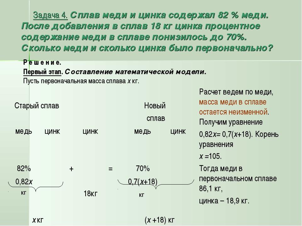 Свойства и сферы применения медно-никелевых сплавов