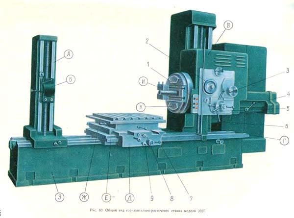 Зазерсний е.и., гутнер н.г. токарь-расточник. — л.: машгиз (ленигр. отд-ние), 1960. — 415 с.: ил. - токарная обработка - металлический форум
