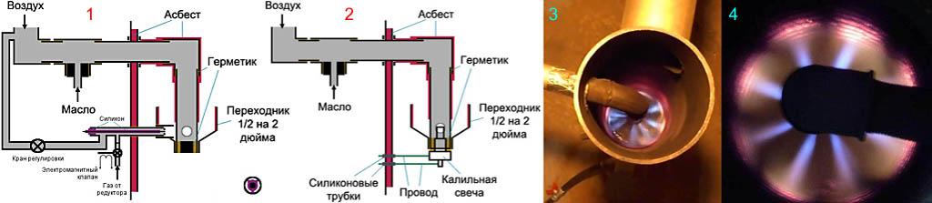 Аппарат бабингтона и другие виды горелок на отработанном масле, их изготовление