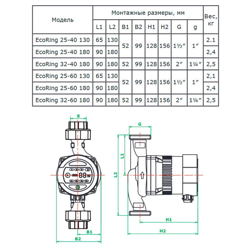 Подбор циркуляционного насоса для отопления: модификации, производители, характеристики и цены