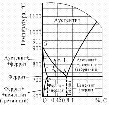Цементит - cementite - abcdef.wiki