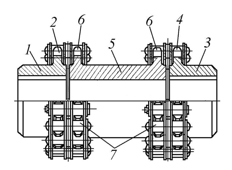 Муфты для насосов и компрессоров