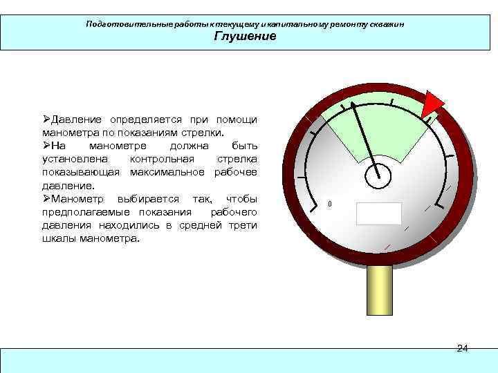 Стп 07.81-623-89: выбор средств измерения давления