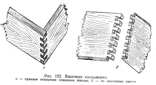 Особенности и различия крепления прицела при помощи планки «ласточкин хвост» у разных производителей