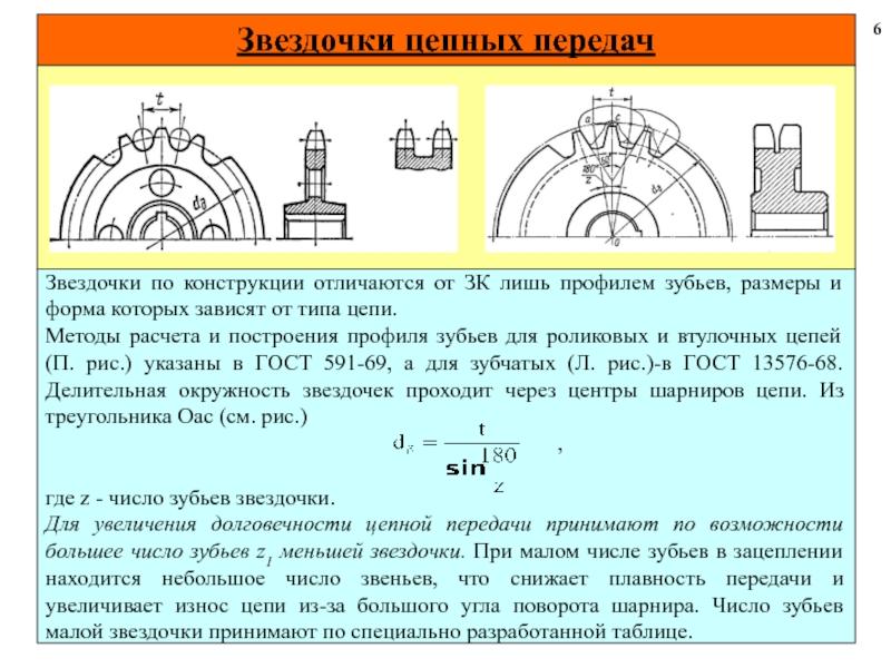 Цепная передача. расчет в excel. | блог александра воробьева