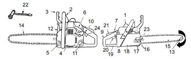 Конструкция и принцип действия системы зажигания бытовой бензопилы