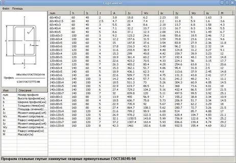 Как определить вес металла по размерам формула