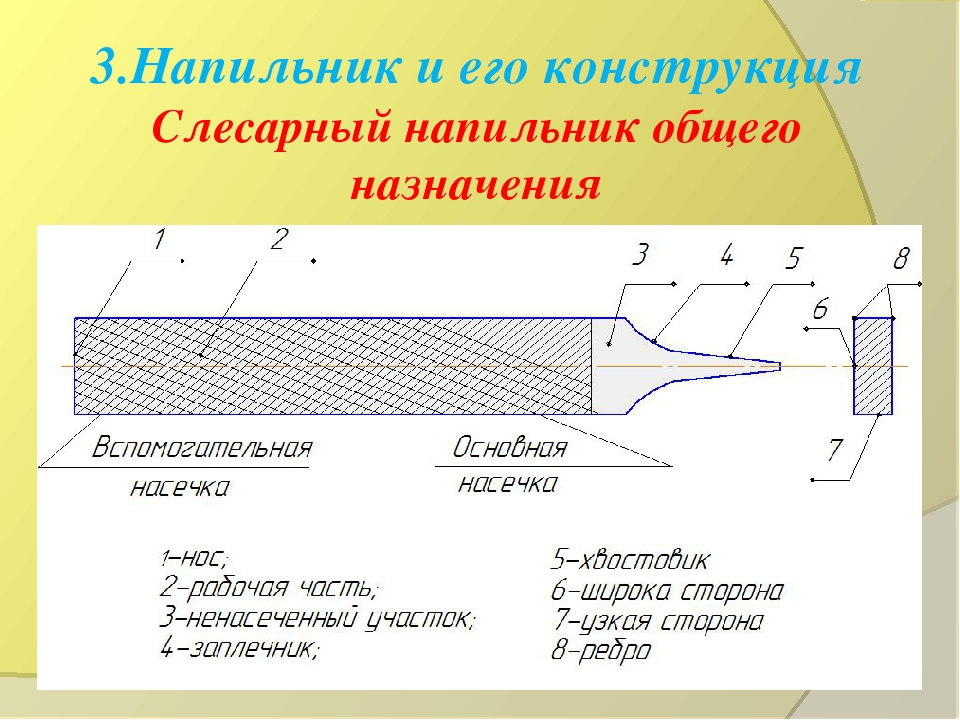 Алмазные напильники: выбор набора надфилей с напылением и их применение. круглые и плоские, 4 мм и других размеров, их зернистость
