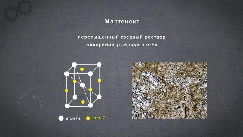 Кристаллическая решетка - мартенсит  - большая энциклопедия нефти и газа, статья, страница 2