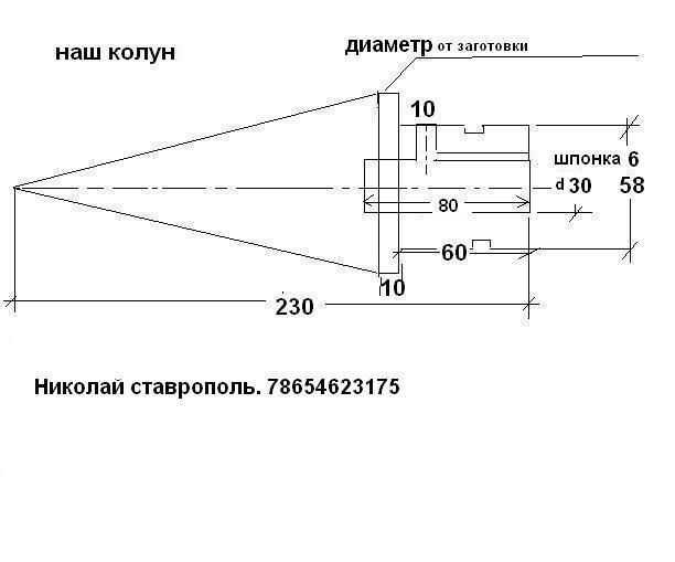 Как сделать конусный винтовой дровокол своими руками: чертежи электроколуна для колки дров