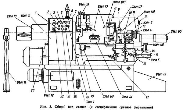 Токарный станок 1а616: конструкция, технические характеристики, отзывы, ценообразование