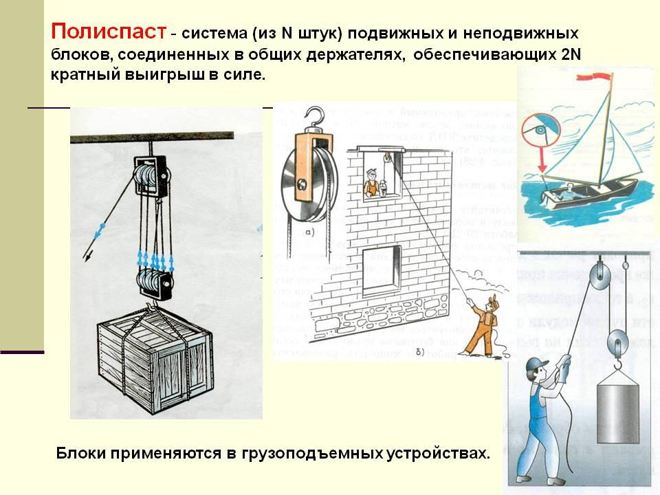 Полиспасты — risk.ru