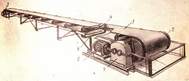 Ленточный конвейер технические характеристики – ленточный конвейер | принцип работы, устройство и монтаж, классификация и технические характеристики – на промышленном портале myfta.ru