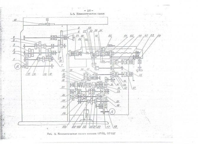 Фрезерный станок 6р82ш: технические характеристики, паспорт, схемы