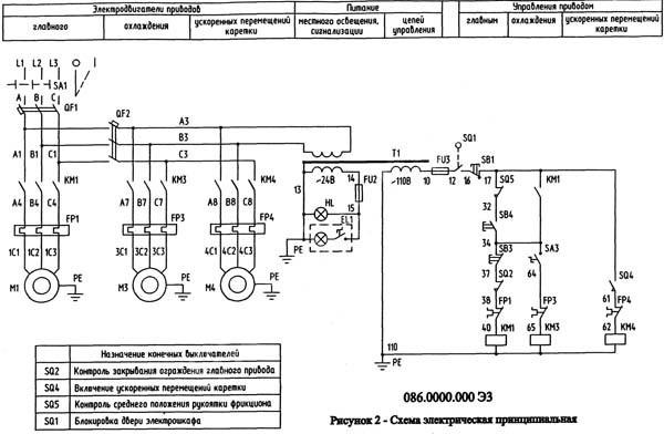 Токарно-винторезный станок гс526у: параметры, конструкция, опции   мк-союз.рф