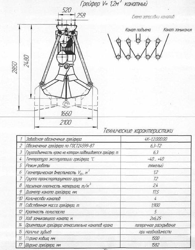 Изготовление ручного грейфера своими руками: чертеж, особенности эксплуатации, пошаговая инструкция