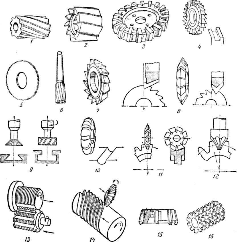 Шлицевые биты | разновидности шлицов, советы по выбору бит