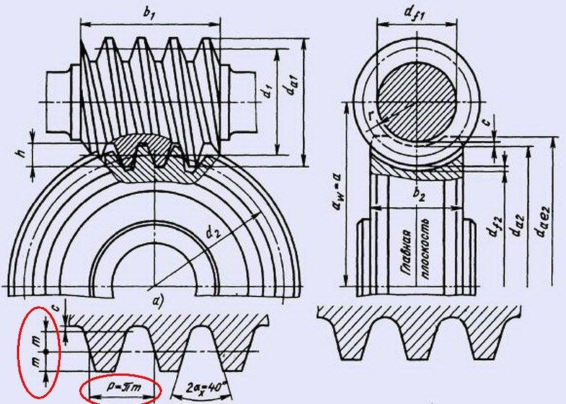 Колесо червячное зубчатое расчет, изготовление, материал