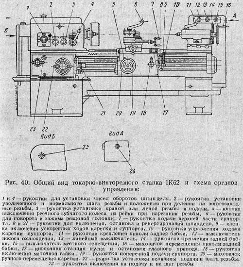 Токарный станок 1к62: инструкция по эксплуатации, технические характеристики, устройство переключения скоростей и подач