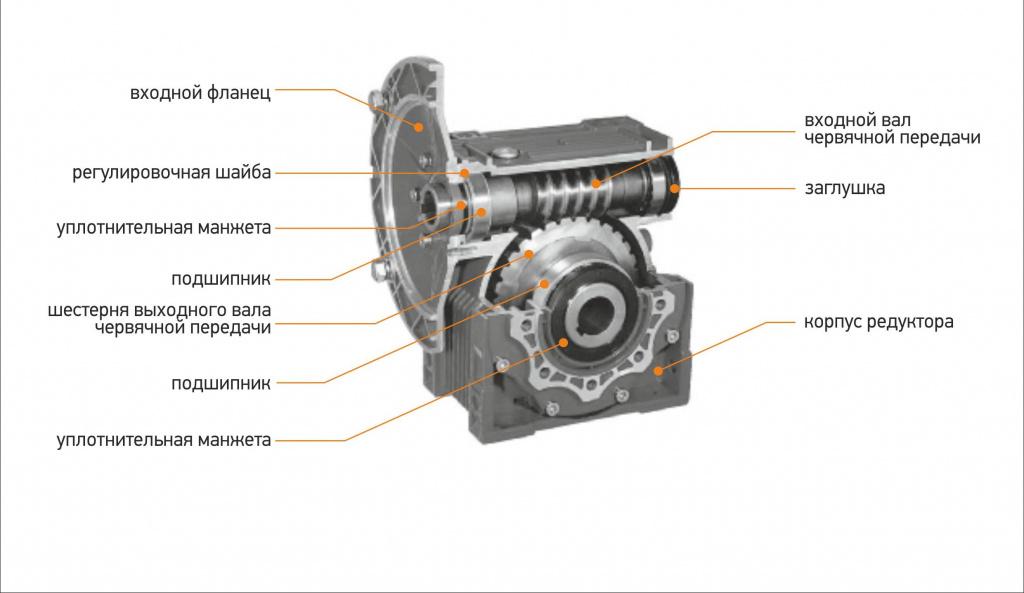 В чем разница между коллекторными и бесколлекторными моторами?