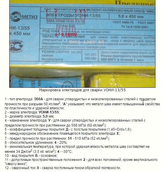 ✅ электроды уони 13/55: технические характеристики и расшифровка - спецтехника-в-уфе.рф