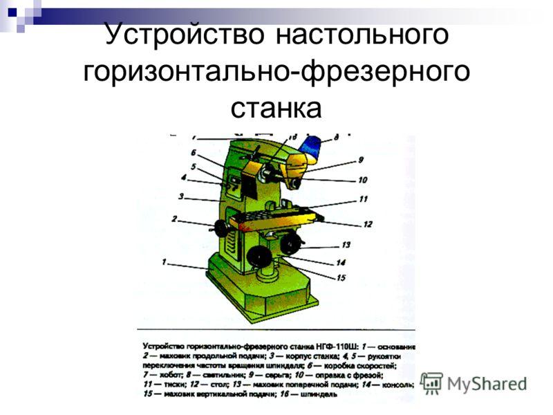 Вертикально-фрезерные станки: устройство, описание, видео