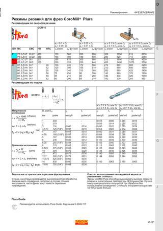 Расчет режимов резания при фрезеровании таблицы и примеры