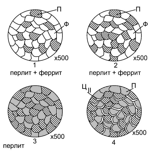 Виды и расшифровка марок нержавеющей стали. где применяют и как делают нержавеющую сталь