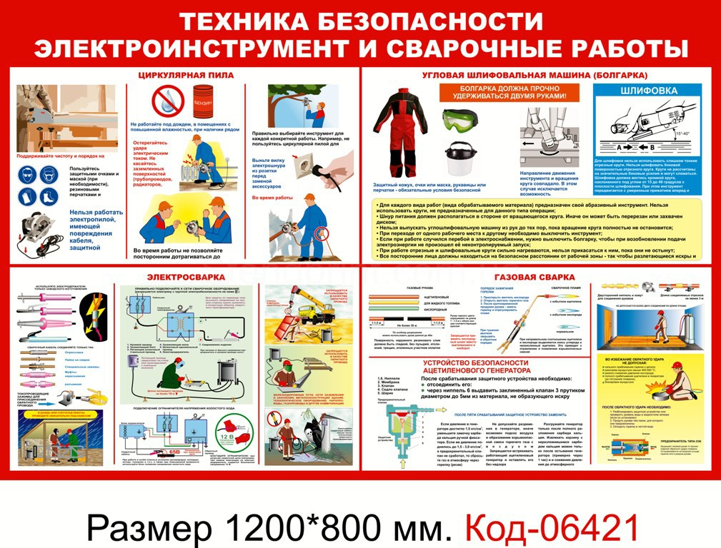 Как правильно работать болгаркой: техника безопасности при работе