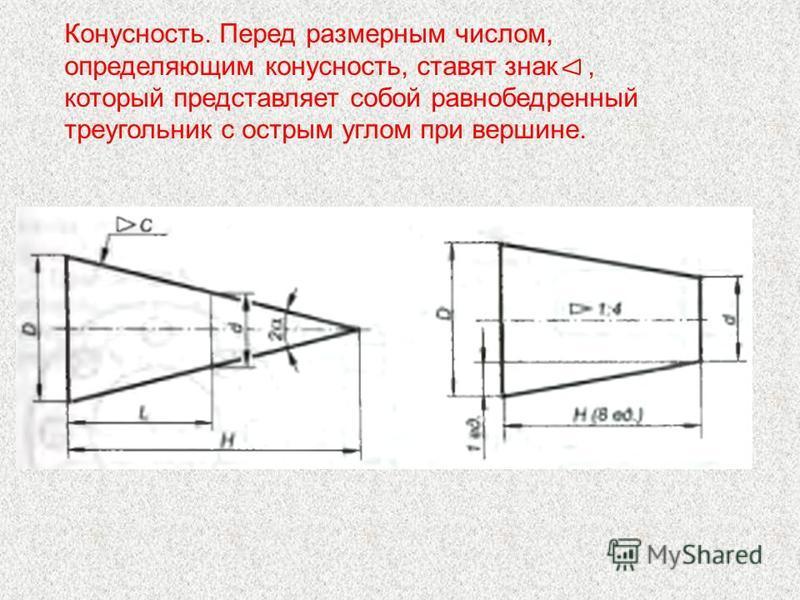 На каком чертеже уклон прямой обозначен правильно — подробная информация