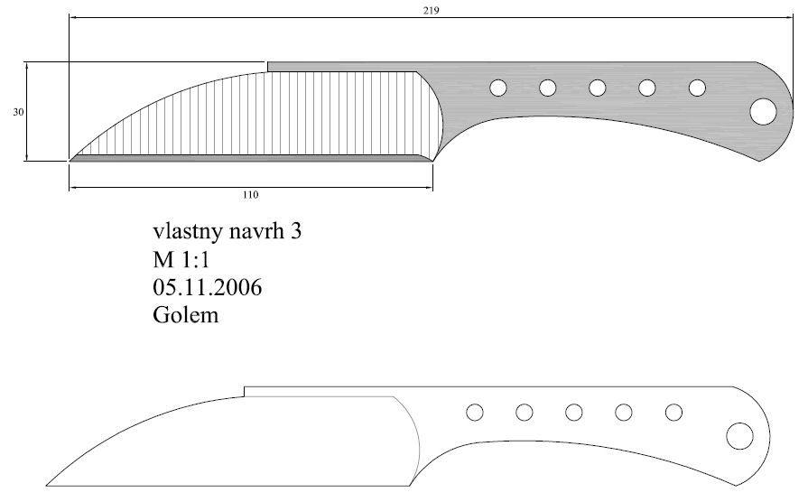 Варианты ручек для ножей