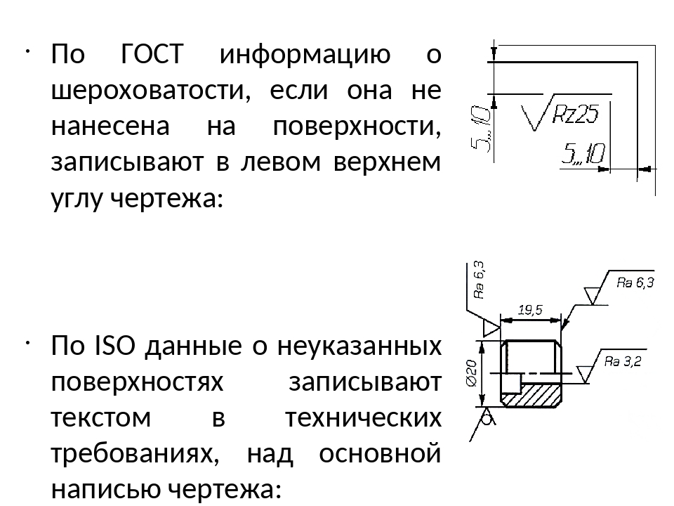 Гост 2.309-68