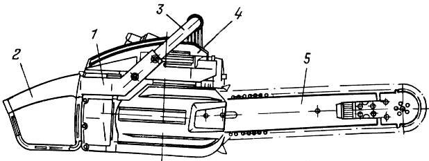 Пила тайга 214 инструкция