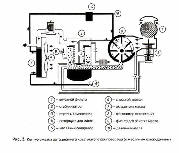 Миниатюрный компрессор для покраски на 12в. как самому собрать воздушный электрический компрессор. компрессор в гараж своими руками