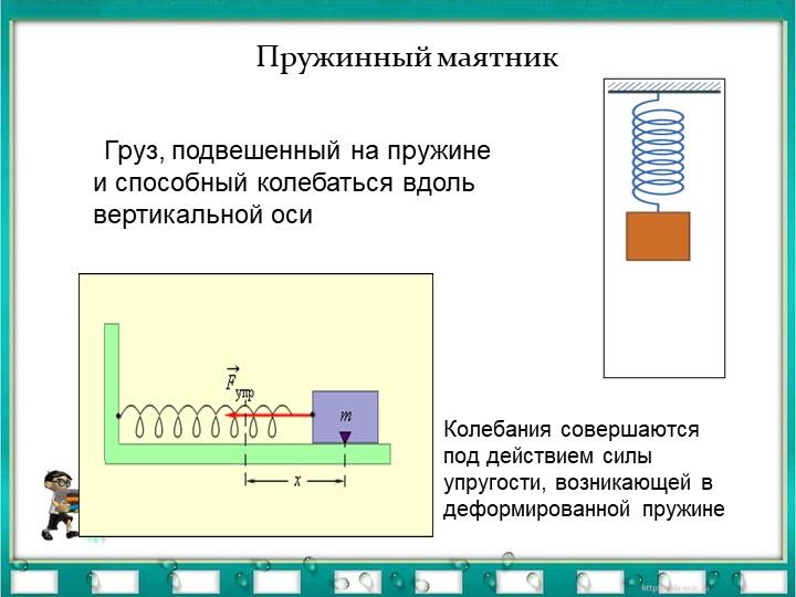Формула циклической частоты свободных колебаний пружинного маятника