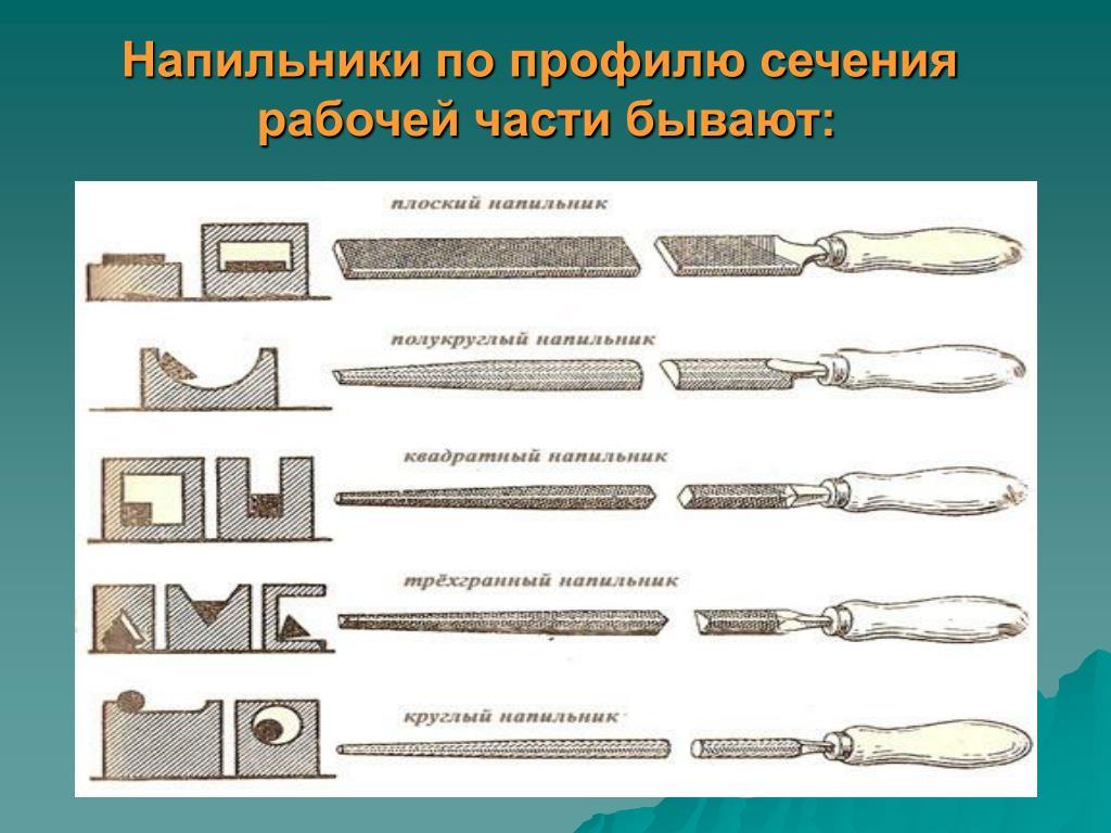 Рашпиль — напильник для черновой обработки. виды, назначение, определение.