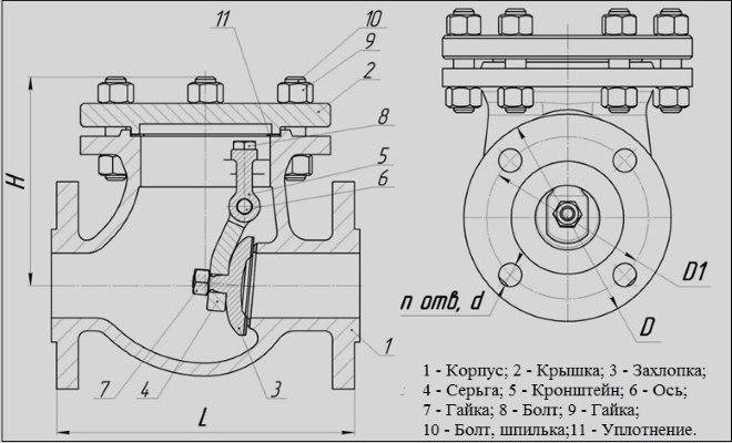 Для чего нужен обратный клапан: принцип работы, устройство, монтаж