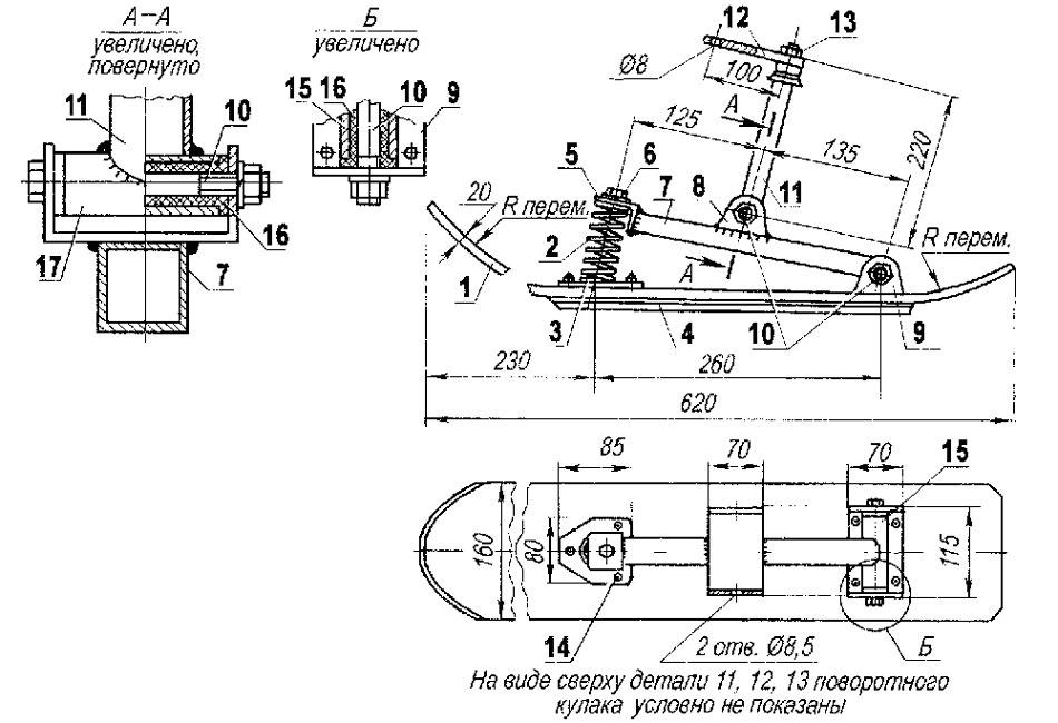 Делаем снегоходизбензопилы своимируками— инструкции, схемы, советы