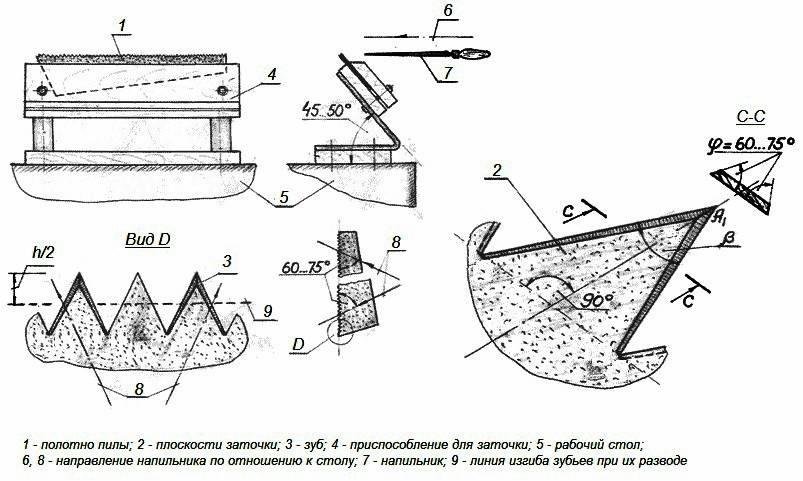 Технология заточки дисковых циркулярных пил в быту