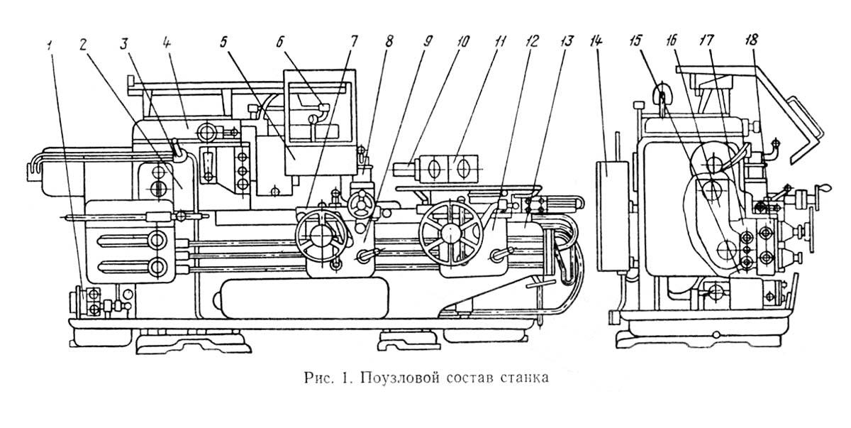 1341, токарно-револьверный станок, г. бердичев. паспорт, руководство по обслуживанию, 1976г.