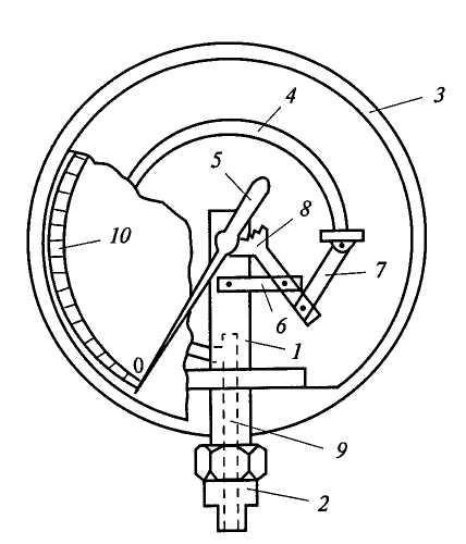 Самодельный электроконтактный манометр своими руками