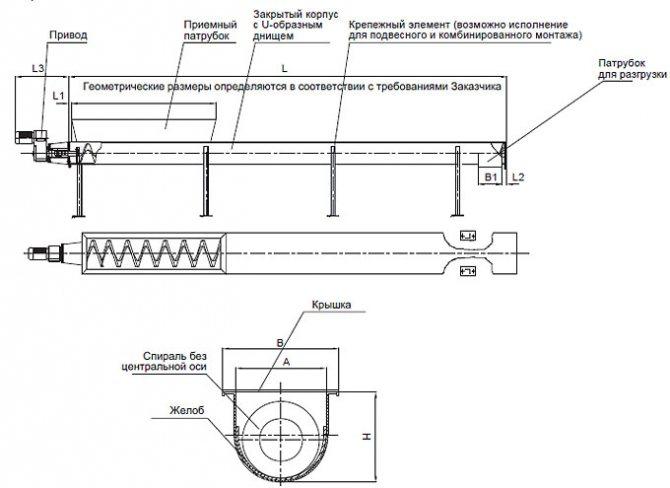 Разновидности шнековых транспортеров