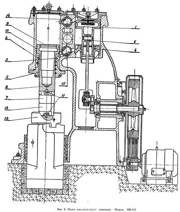 Механический кузнечный молот своими руками из подручных материалов