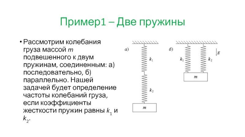 Как определить растяжение пружины формула