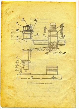 Радиально-сверлильный станок 2м55: характеристики и документация