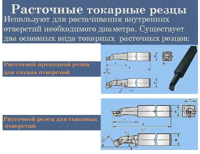 Классификация резцов для токарного станка по металлу: виды, назначение